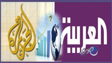 صورة الإعلام الممول واستقطاب الرأي العام في العالم العربي