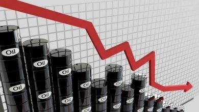 صورة الموجة الثانية لكورونا تهبط بأسعار النفط ووضع الطيران أكثر خطورة