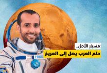 صورة مسبار الأمل.. حلم العرب يصل إلى المريخ