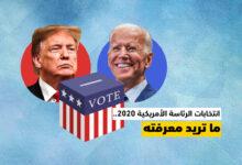 صورة انتخابات الرئاسة الأمريكية 2020.. ما تريد معرفته