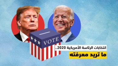 انتخابات الرئاسة الأمريكية 2020.. ما تريد معرفته